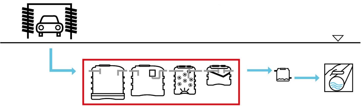 ČISTILNA-NAPRAVA-ZA-AVTOPRALNICO-K-V-Systems